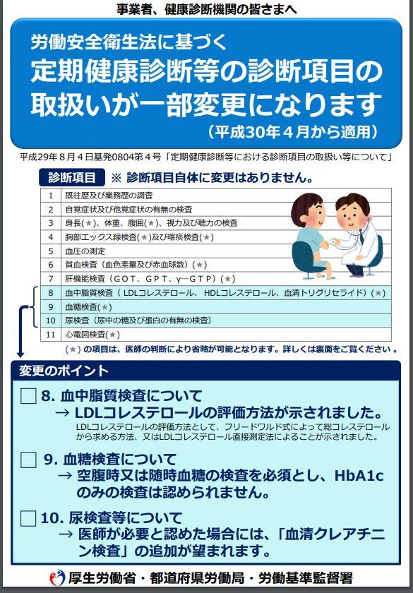 定期健康診断項目