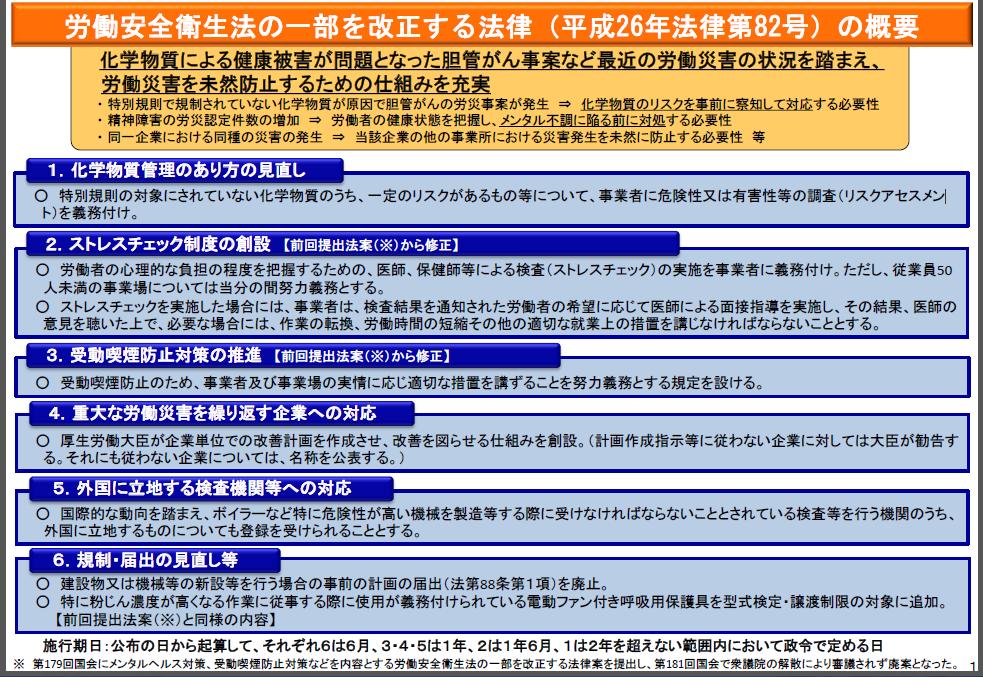 労働衛生に役立つ資料2014-Ⅴ