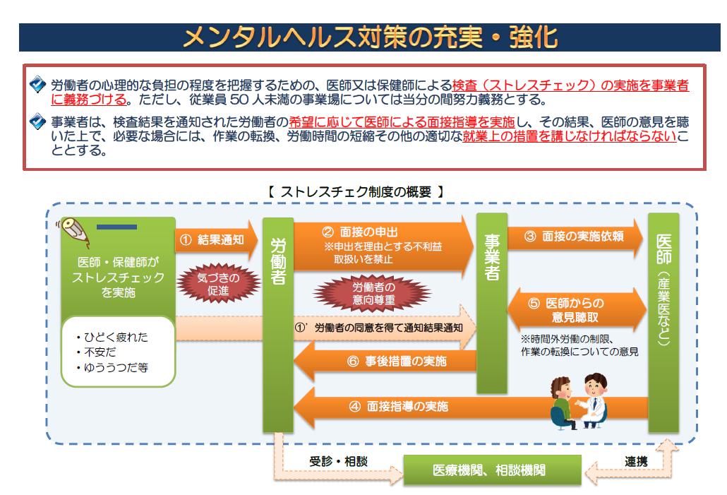 労働衛生に役立つ資料のご紹介 2014-Ⅱ