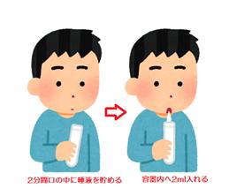 PCR検査唾液採取